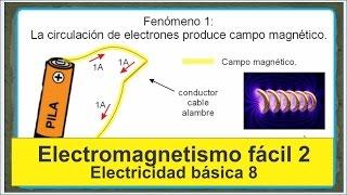 Electromagnetismo parte 2, Electricidad básica 8