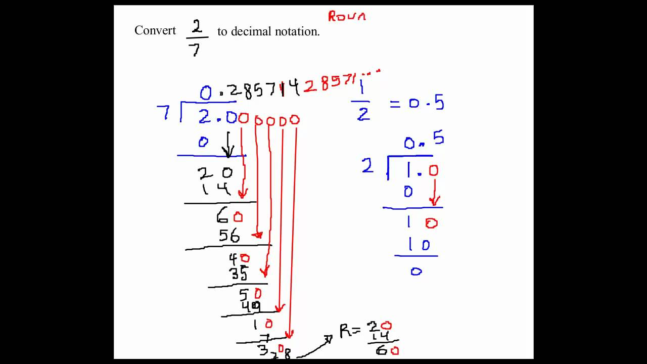 Converting Fractions To Decimal Notation Youtube