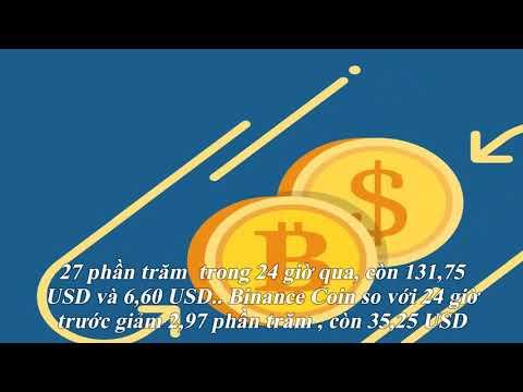 Giá Bitcoin Hôm Nay (27/6): Coinbase Sập Sàn, Giá Bitcoin Sụp đổ
