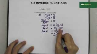 Form 4 Additional Mathematics Chapter 1 Functions thumbnail