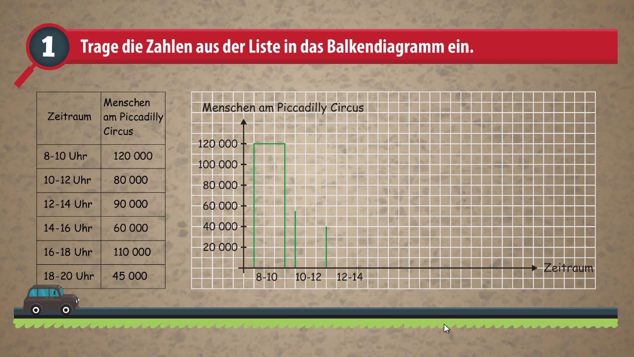 Daten, Häufigkeit und Wahrscheinlichkeit - Grafik, Tabelle, Diagramm ...