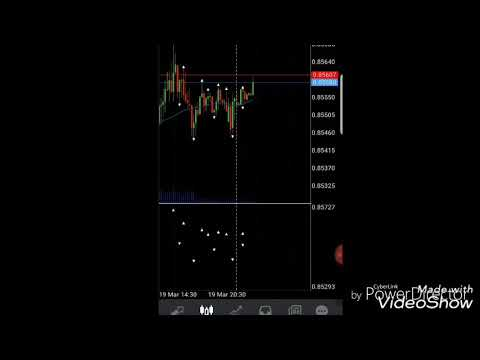 how-to-multiply-your-money-in-forex-trading-hassle-free