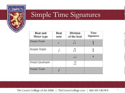 Simple and Compound TIme Signatures   Part I