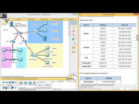 RSE Practice Skills Assessment - en RSE PTSAv21 PT61 Design