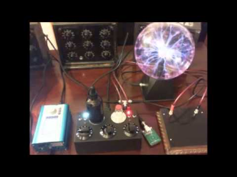 Spooky Radionics Integration