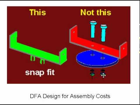 assembler design Design of two pass assemblers an assembler is a translator, that translates an assembler program into a conventional machine language program basically, the.