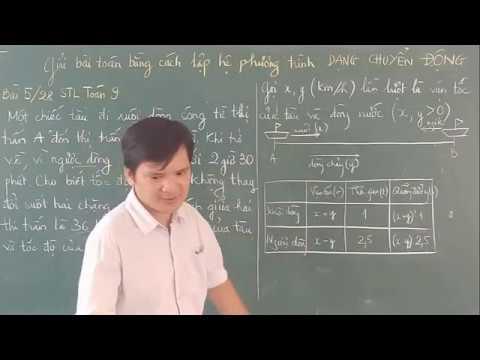 Giải bài toán bằng cách lập hệ phương trình: Dạng chuyển động