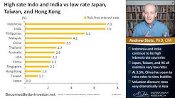 Indonesia and India Continue to Be High Interest Rate Countries | Chart of the Day