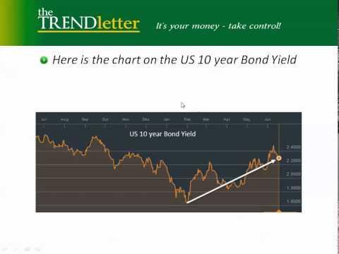 The coming Bond Market Crash