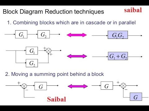 Block       diagram    reduction technique to find transfer