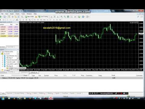 Live Real Account Forex 80% profit just one day. Profitable system and EA 2017