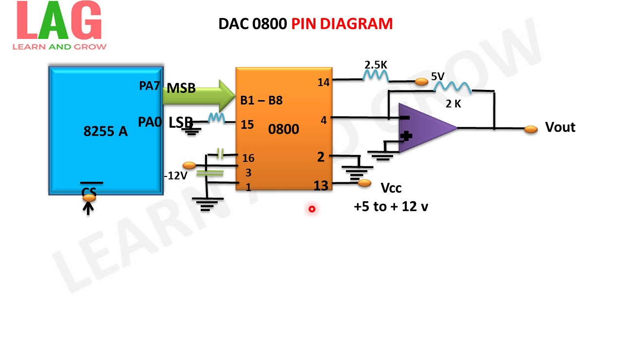 dac 0800 pin diagram  [ 1280 x 720 Pixel ]