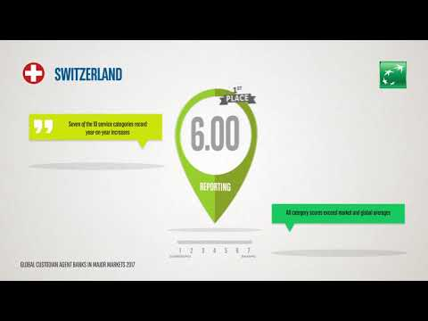 Global Custodian Survey 2017: Outstanding results for our teams in Switzerland