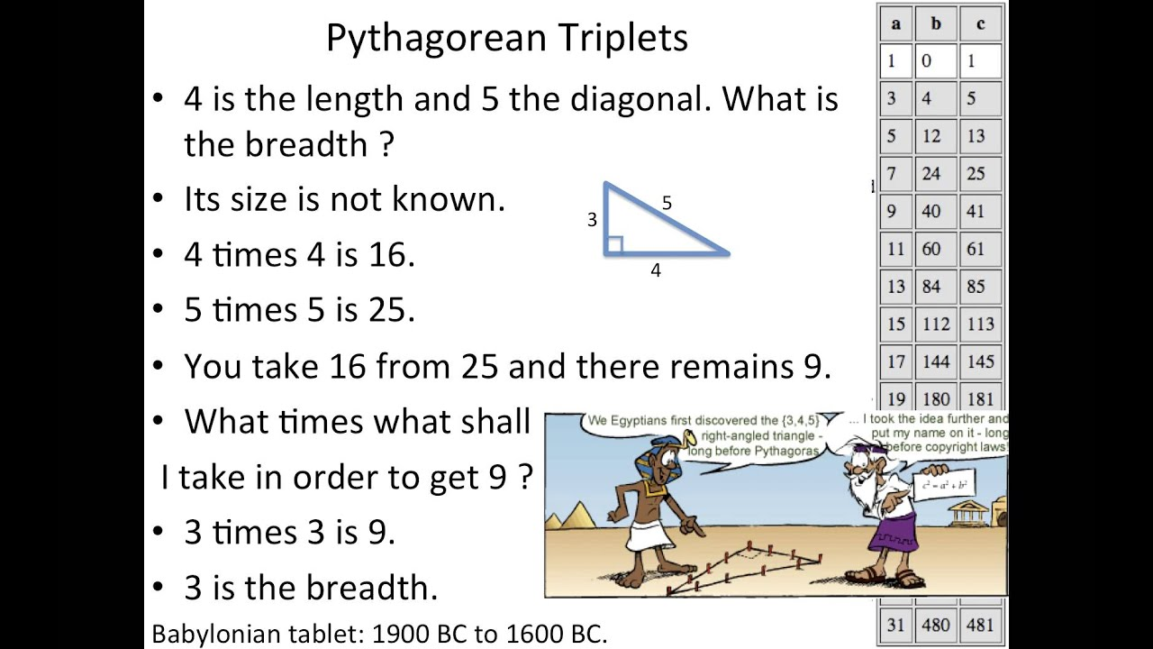 A Historical Introduction To Pythagoras Theorem Youtube