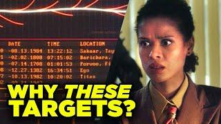 LOKI Sacred Timeline Bombing Targets Explained!