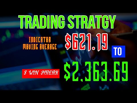 Trading Strategy How the Moving Average Indicator Works Or Often Called Ma Never Los 8 Win Streak