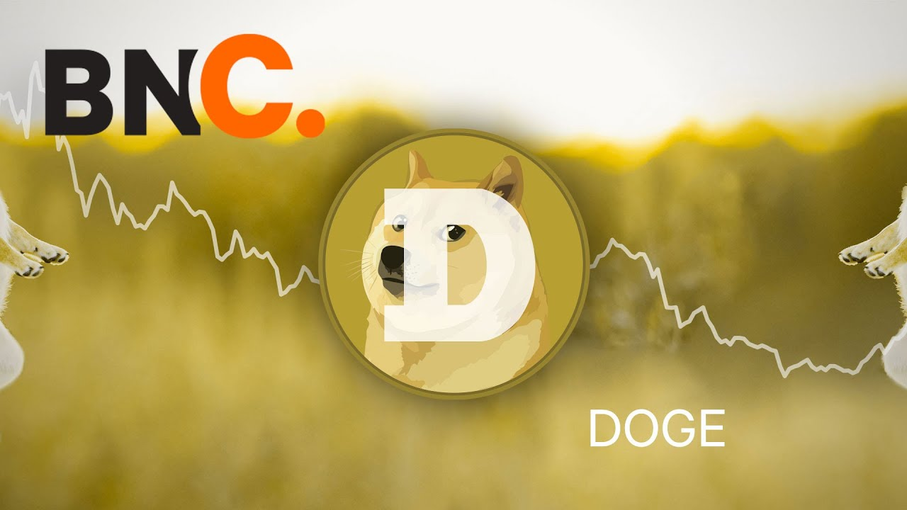 Dogecoin Price Analysis - 3rd April 2020