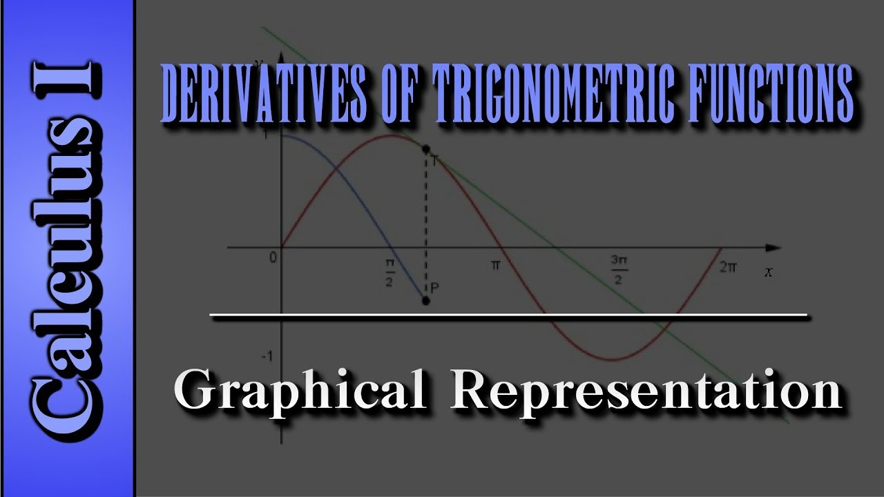 Calculus I: Derivatives of Trigonometric Functions - YouTube