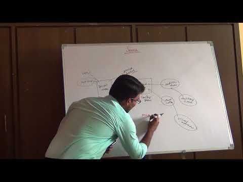 conceptual approach to SPEECH disorders by Dr Prathap Bingi MD