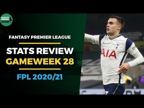 FPL Gameweek 28
