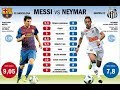 Messi Vs Neymar Jr Comparison- Net Worth, Career Stats, Teams, Houses, Cars, Family & more