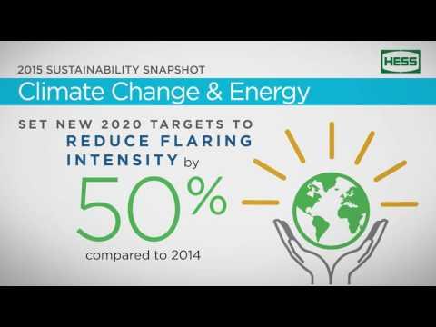 Hess Corporation's 2015 Sustainability Report ...