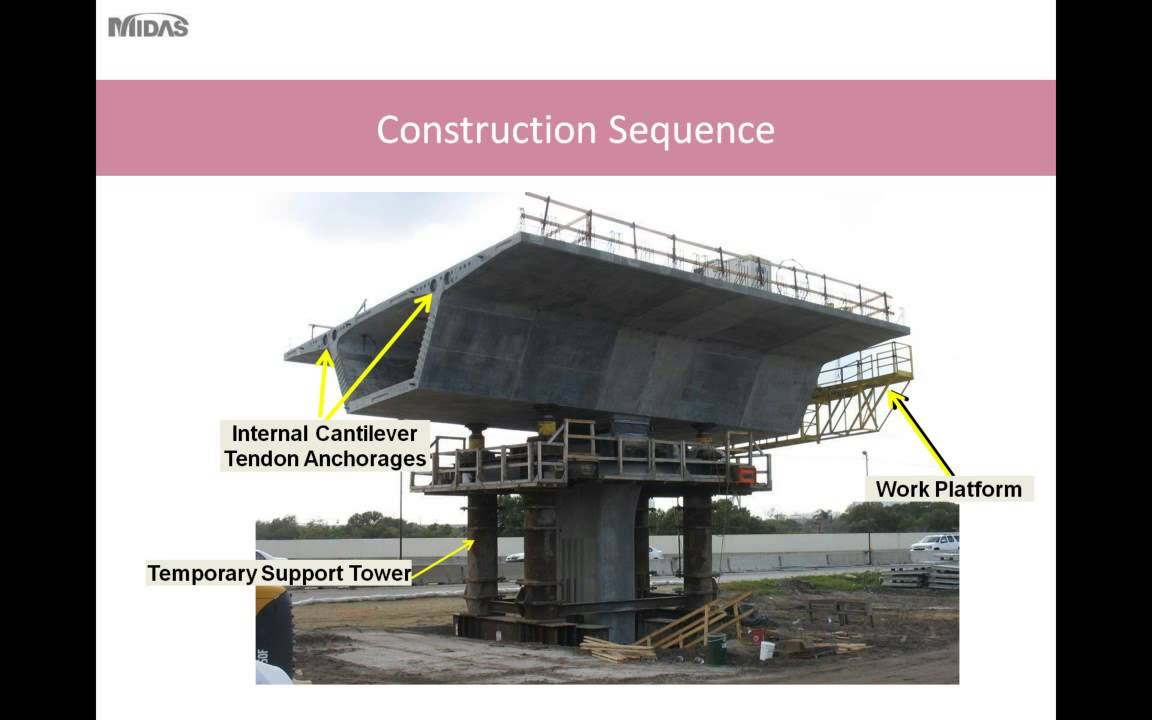 Precast Bridges 06 How To Design Precast Balanced Cantilever Bridges