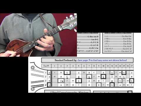 Seeing Mandolin G Major, Pentatonic & Blues Scales