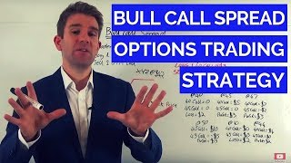 Bull Call Spread Options Trading Strategy 🐂