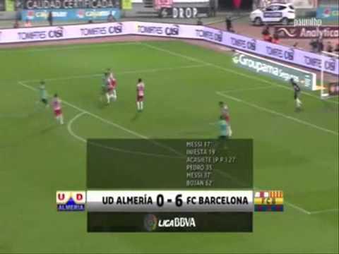 53 goles de Lionel Messi temporada 2010-11