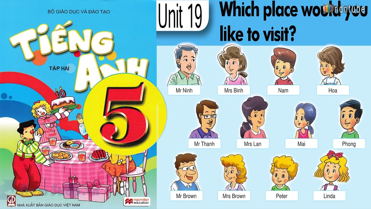 Tiếng Anh Lớp 5: Unit 19 WHICH PLACE WOULD YOU LIKE TO VISIT