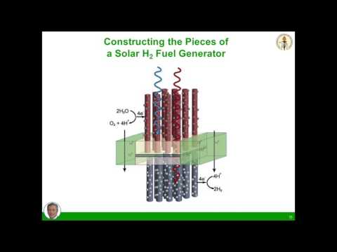 Making an Artificial Leaf: Creating Hydrogen Fuels through W