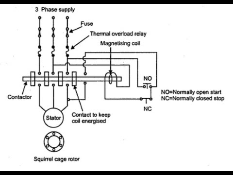 Contactor And Thermal Overload Relay Wiring Diagram Ford Model A 3 7 Stromoeko De Sizing Of For Phase Dol Starter Youtube Rh Com Coil