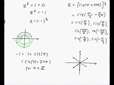 EXAMPLE: Finding all the sixth roots of a complex number