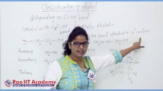 CBSE online video lecture