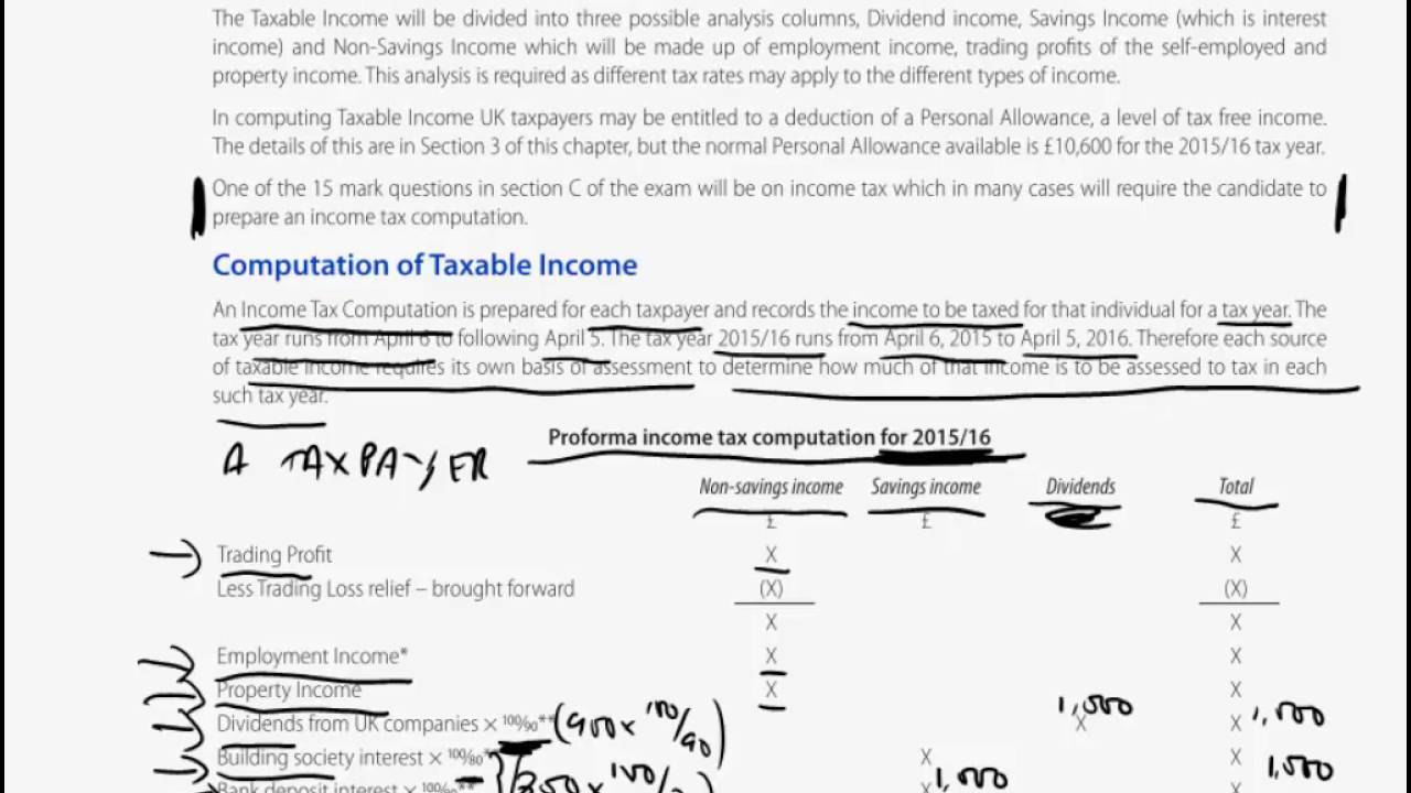 ACCA F6 Income Tax Computation - (lecture 1) Introduction - YouTube
