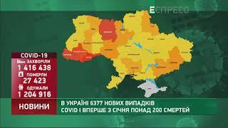 Коронавірус в Украі ні статистика за 10 березня