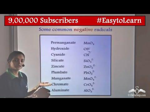 Radicals - Naming and Formulae