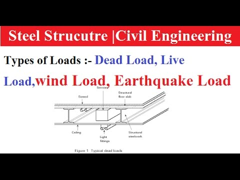 What Is Dead Load, Live Load, Wind Load, Earthquake Load |structure Of Steel In Hindi| Part 8