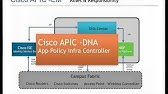 Cisco Catalyst Switching DNA Licensing Cat 9300, 9400, 9500 - YouTube