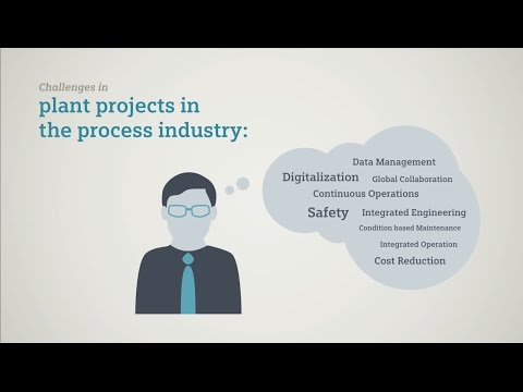 Siemens Automation and Engineering Story