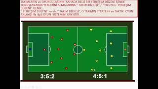 Futbol Okulu 1.1: Futbol Oyun Teknikleri