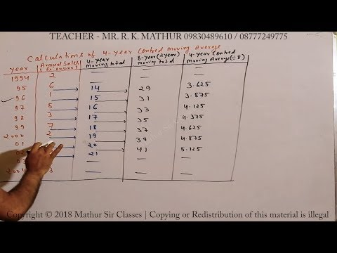 Construct 4 Yearly Centered Moving Average Sums 07 | Time Series | Statistics | Mathematics
