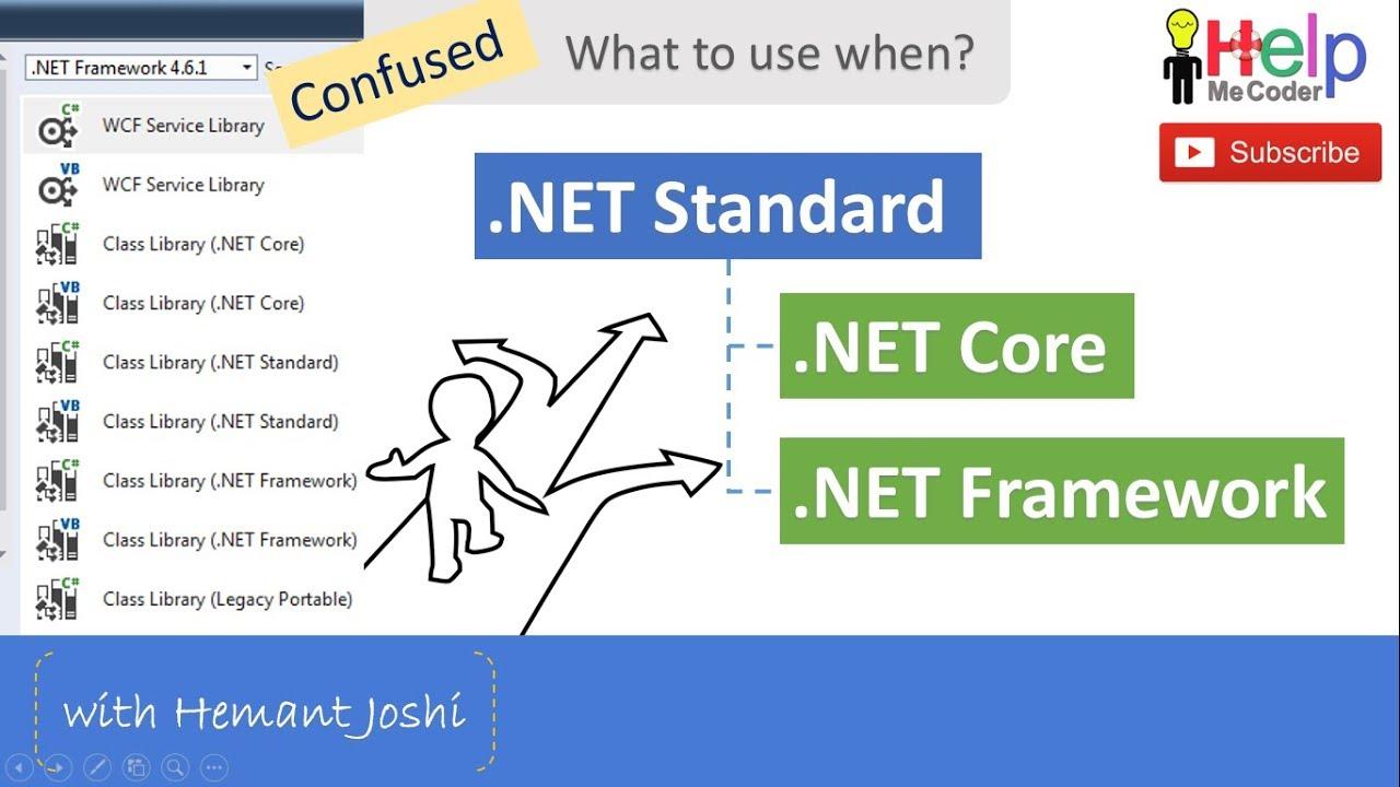 Net Standard Net Core And Net Framework