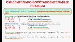 № 88. Неорганическая химия. Тема 11. ОВР. Часть 1. Общая характеристика ОВР