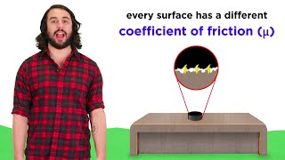Frictional Forces: Static aฑd Kinetic