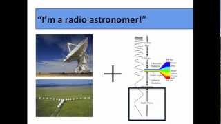 Radio Astronomy in Five Minutes