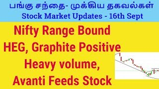 Graphite , HEG Upside | Nifty Range Bound | Market Updates | Tamil Share | Intraday Tamil Tips
