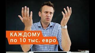 Речь Навального в суде ЕСПЧ Видео. Просит денег и ...