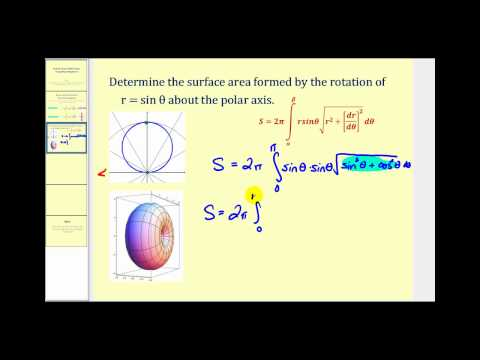 Surface Area of the Revolution of a Polar Curve